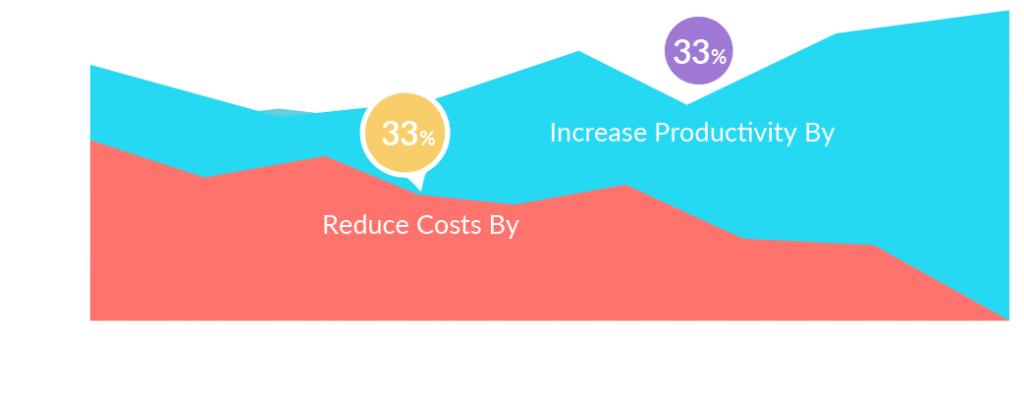 e-arc product and cost chart